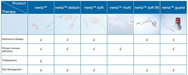 neria product overview.PNG